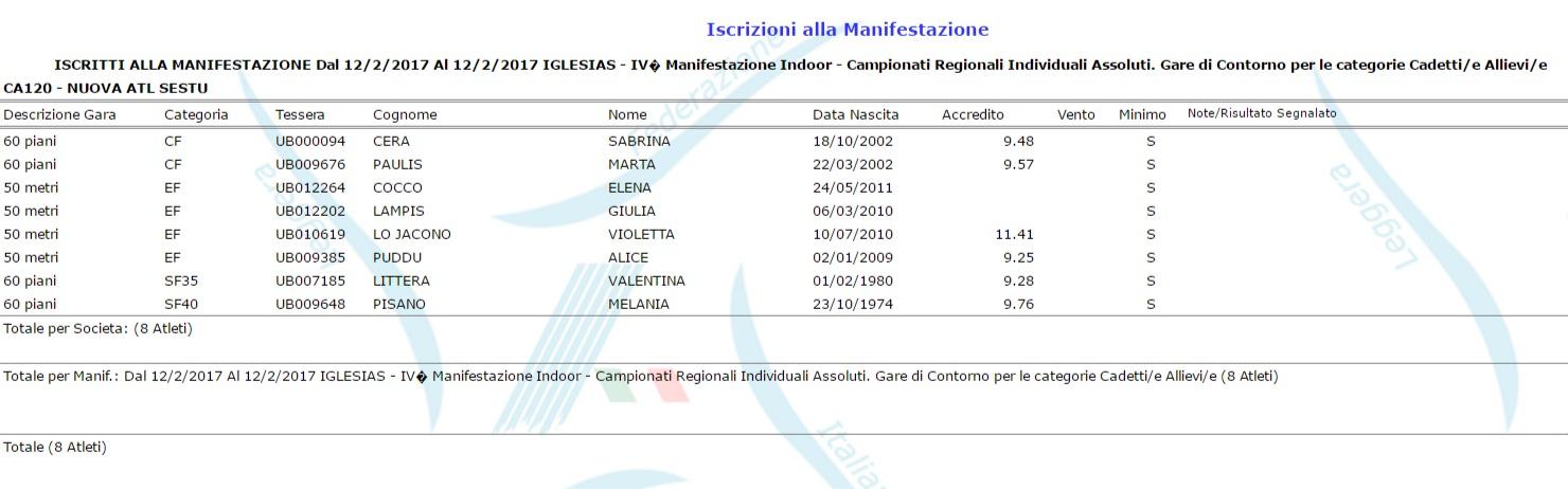 tessonline.fidal.it ReportIscr2report.php id_manifest 612678